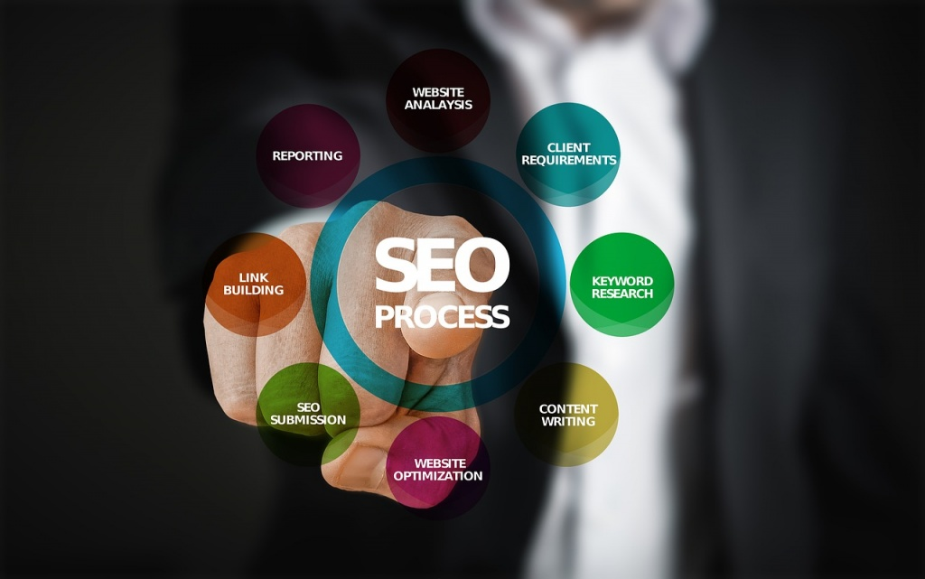 SEO Services in Bloomington MN